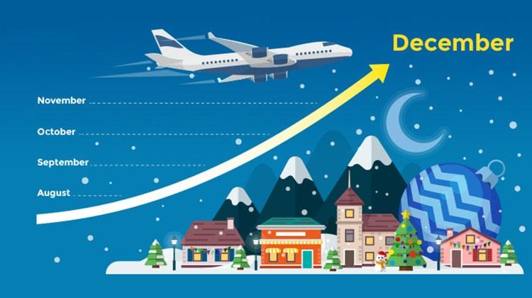 Tips sắn vé máy bay giá rẻ Vietnam Airlines